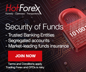 hotforex ad security of funds
